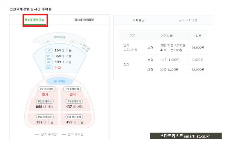 인천공항제2터미널 실시간